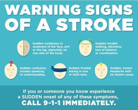 Watch out for these warning signs of a stroke