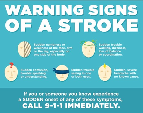 Stroke Awareness When Every Second Counts. Odds Signs Of Stroke. Impairment Signs Of Stroke. Stem Cells Signs. Thanksgiving Signs. Email Signs. Ice Cold Water Signs Of Stroke. Major Depression Signs Of Stroke. Jan Signs Of Stroke