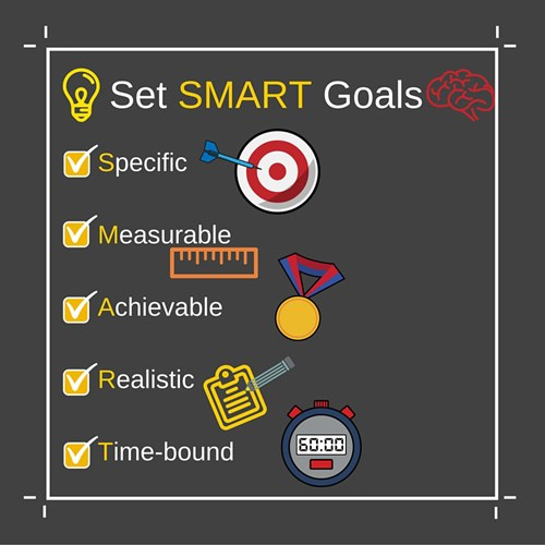 Follow this 'smart chart' to reach your goals