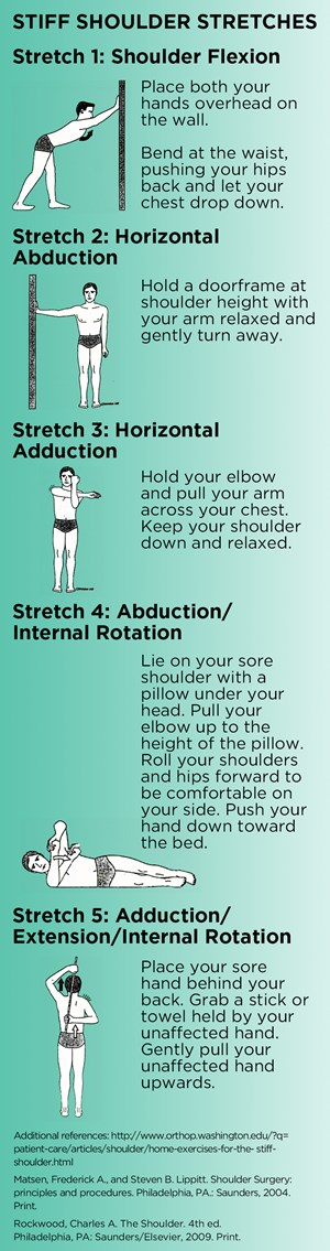 To relieve shoulder stiffness, complete these stretches five times a day, doing five repetitions of each stretch and making sure to hold the stretch for at least 30 seconds.