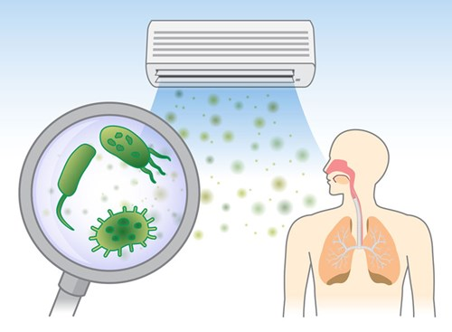 Legionella In Air Conditioning Units Legionnaires Disease
